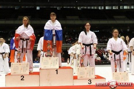 Спортсменки из Красногвардейского района успешно выступили на Чемпионате мира по киокусинкай